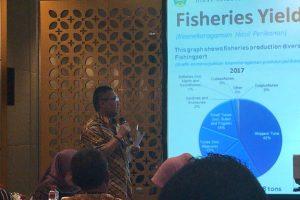 Keikutsertaan UPT PPP Pondokdadap pada East Java Investival 2019