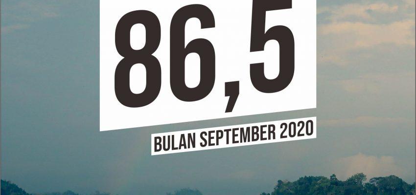 """Bulan September 2020, UPT PPP Pondokdadap mempertahankan Nilai PIPP dengan Predikat """"Sangat Baik"""""""